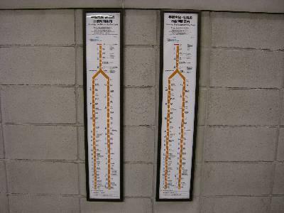 上野駅の所要時間案内表示板